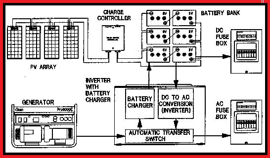 Solar    Power       Plant       Schematic       Diagram      Elec Eng World