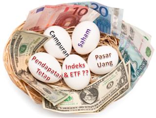 Pengertian dan Cara Investasi Reksadana