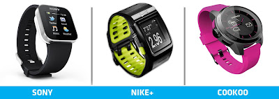 Sony, Nike+, and Cookoo Smartwatch