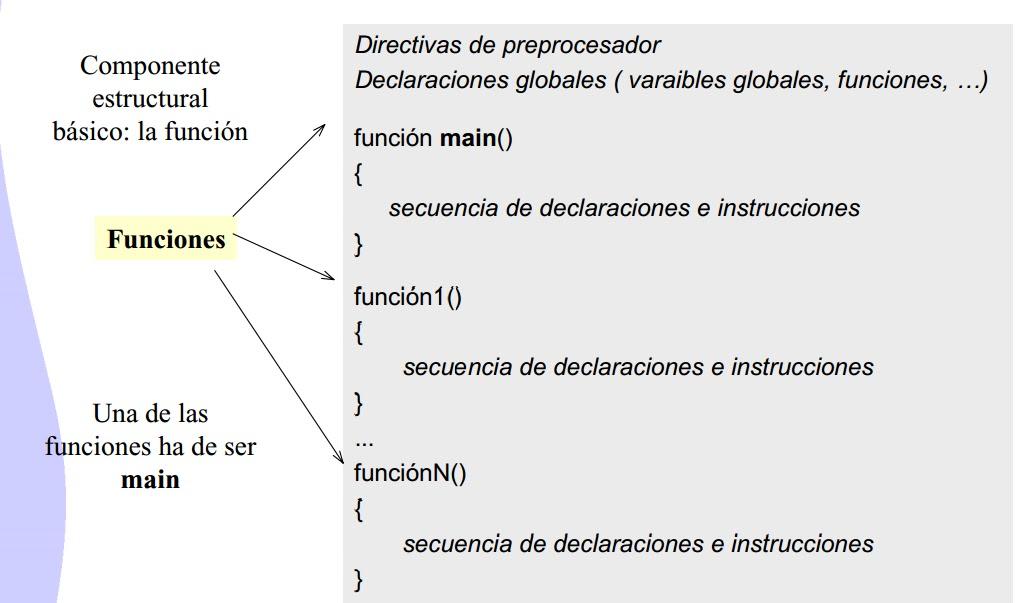 funciones por valor en lenguaje c: