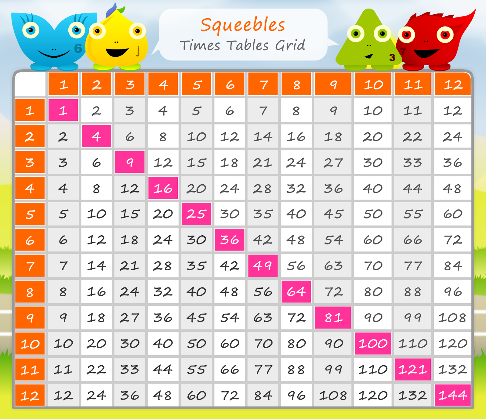 Inventive image regarding times tables charts printable