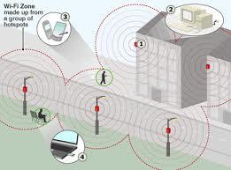 Gambar Wifi Wireless Mudah Kena Hack Godam Orang Luar
