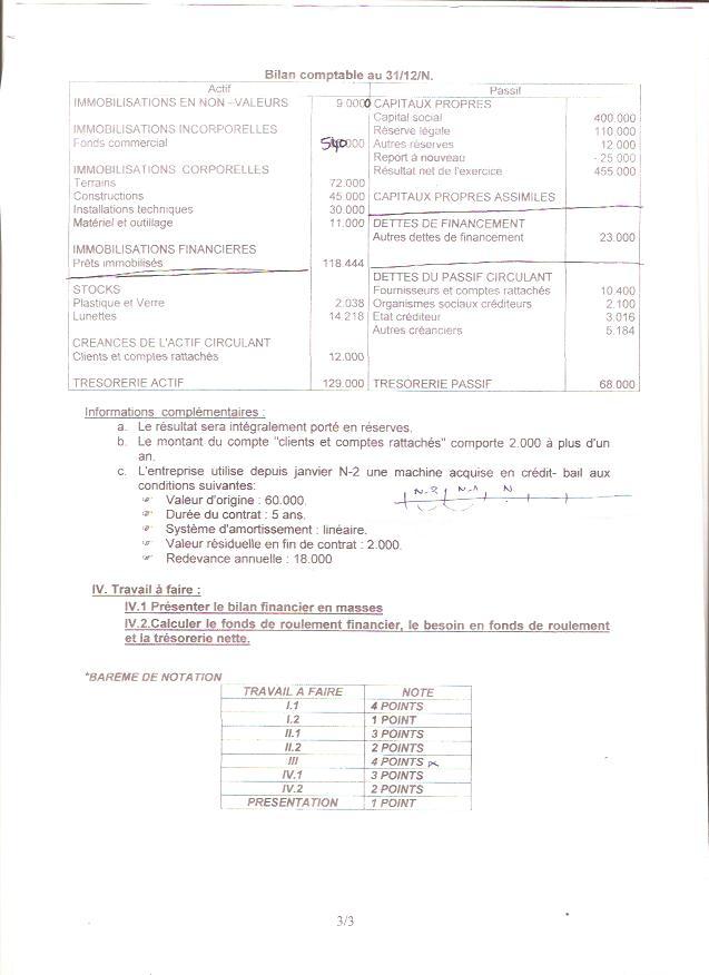 Concours d'accès au Master : FSJES Kenitra