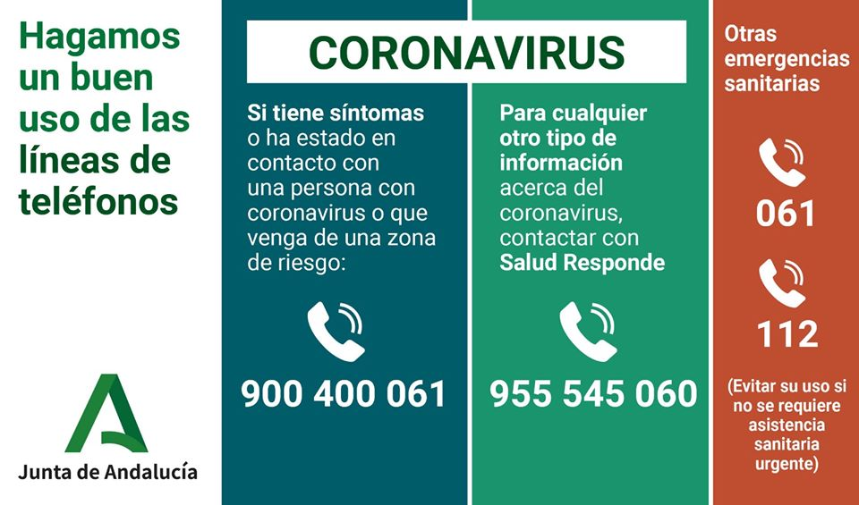 Teléfonos de información sobre el coronavirus