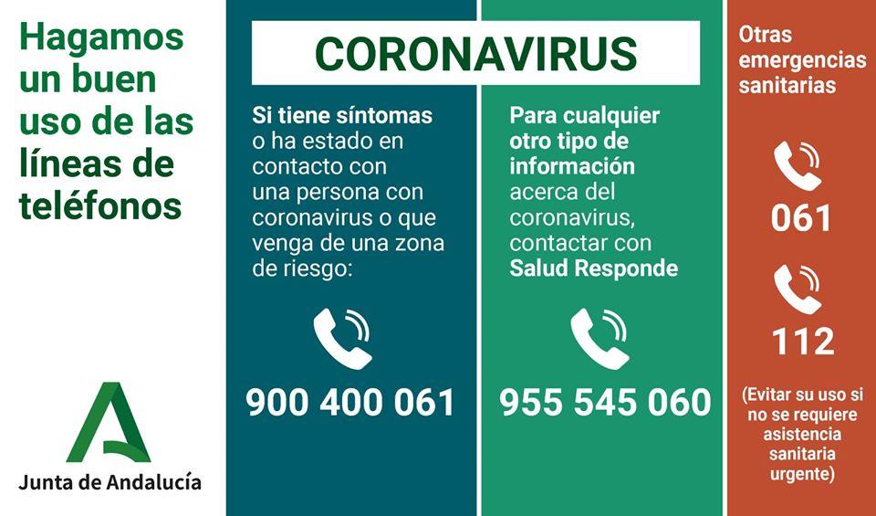 Teléfonos de información sobre el coronavirus