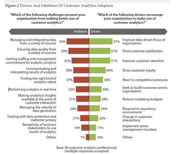Outsourceando business intelligence management for Hormigon impreso pros y contras