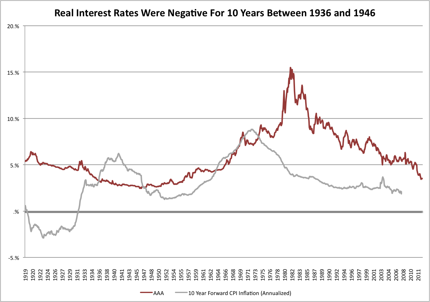option and risk free interest rate Using ois vs libor overnight indexed swap rates and  risk-free interest  suppose the 3-month fixed rate is 010% on an overnight indexed swap of the.