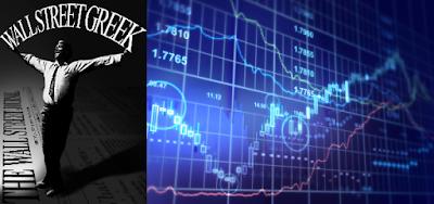 stock market blog