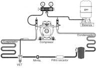 ¿Como cargar de refrigerante un equipo de aire acondicionado en estado liquido previamente expansionado por aspiración?