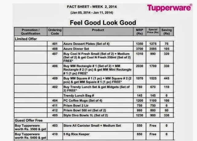 Tupperware fact sheet week 2 2014