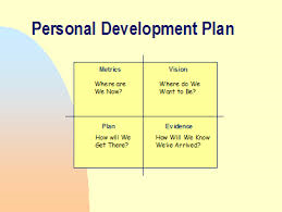 Leadership Development Strategies