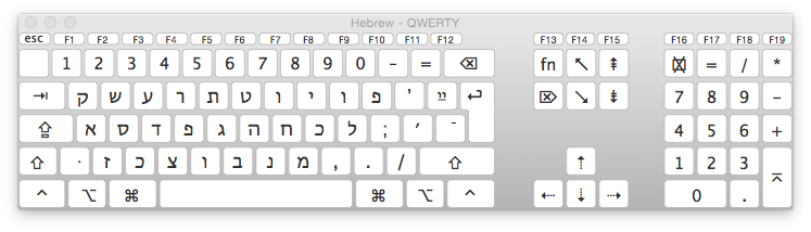hebreisk tangentbordslayout