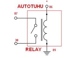 Brosis Harus Tahu Fungsi Relay Dan Penggunaanya Pada Kendaraan