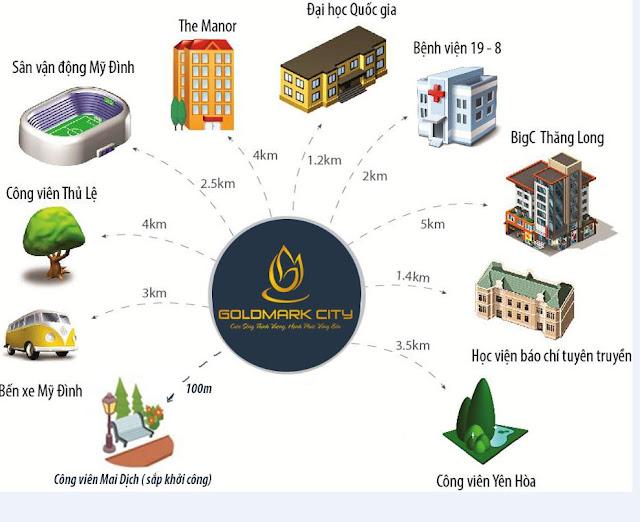 """Những dự án gắn mác """"căn hộ xanh"""" hay """"công trình xanh"""" hút khách mua"""