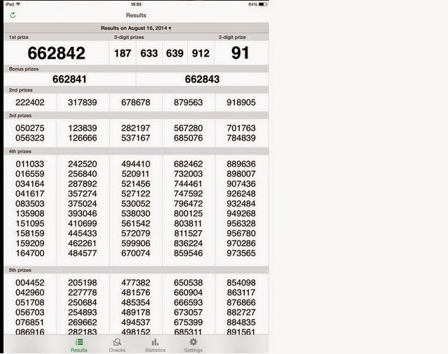 thai lottery chart clue 2014: Thai lotto results 1st september 2014 live kerala lottery