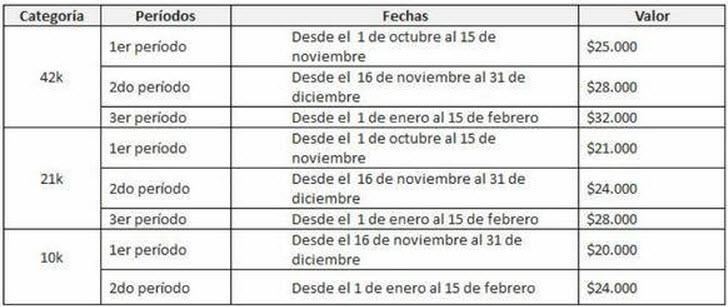 Recorrer uruguay abrieron las inscripciones para el for Inscripciones jardin 2016 uruguay