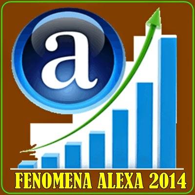 FENOMENA ALEXA 2014