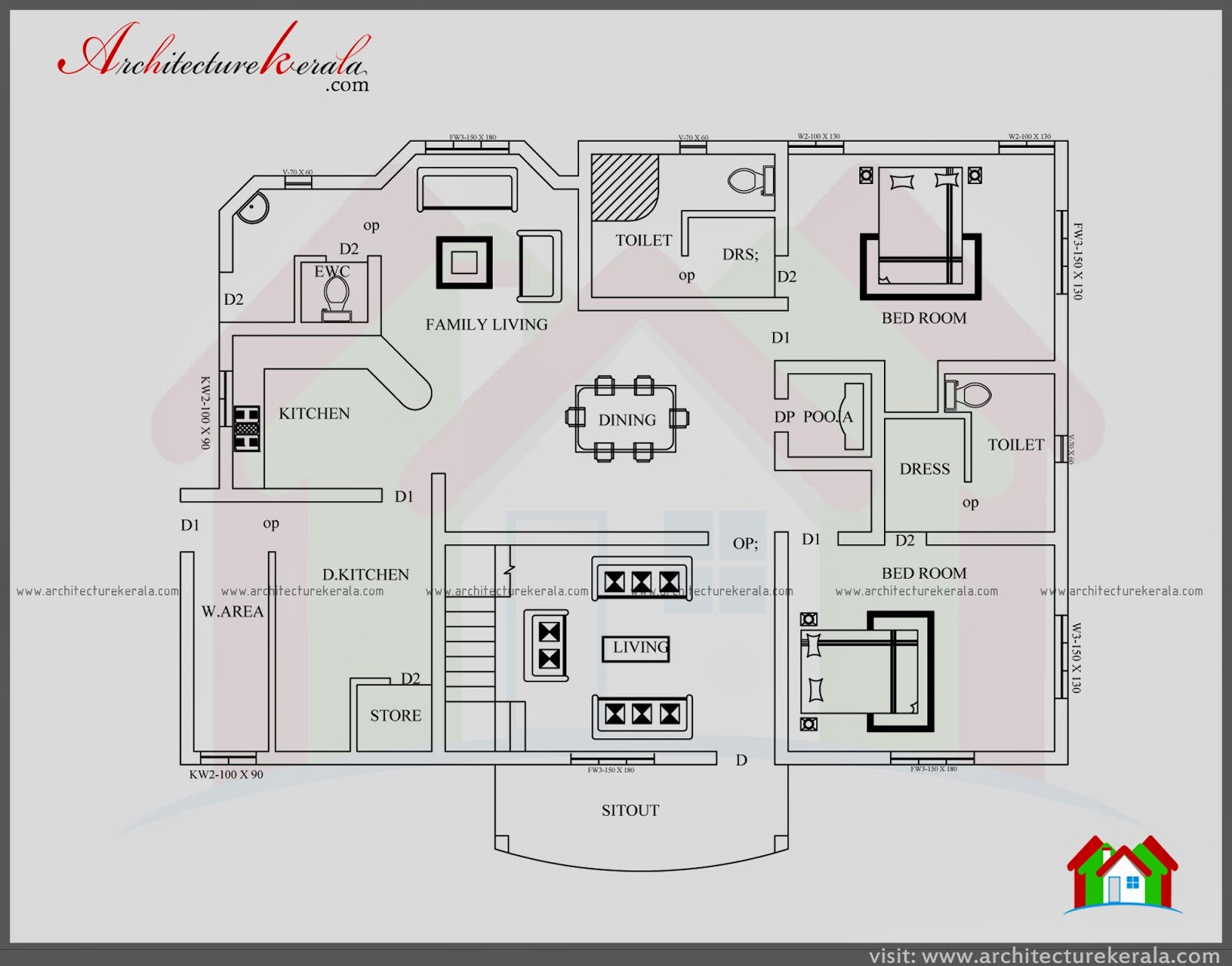 Contemporary style house plan and elevation architecture for Kerala house plans and elevations