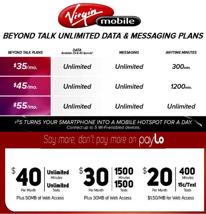 Best deals on cell phone plans canada