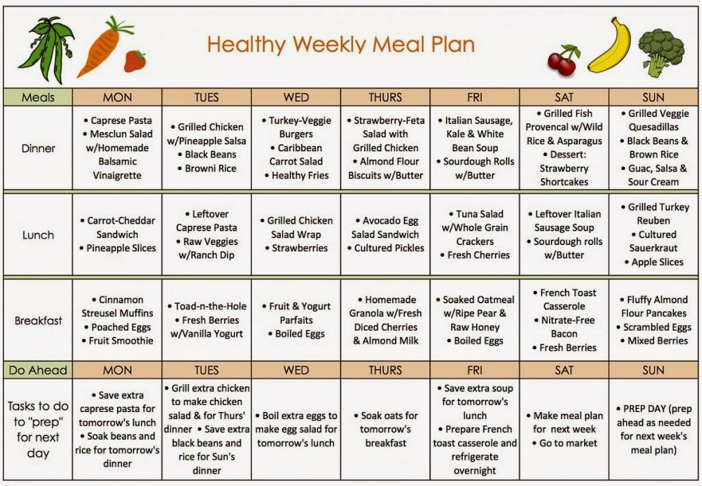 Having 3 Kinds Of Weight Loss Diet Meal Plan