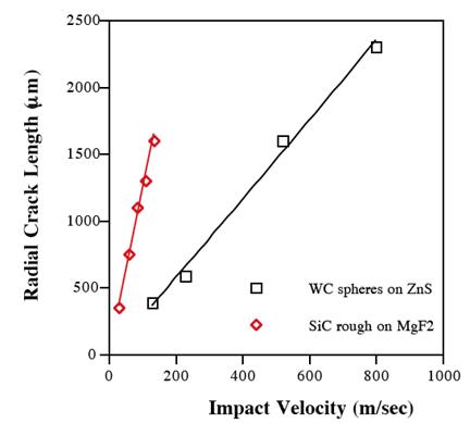 Crystal Flow For C Keygen - zololeinside