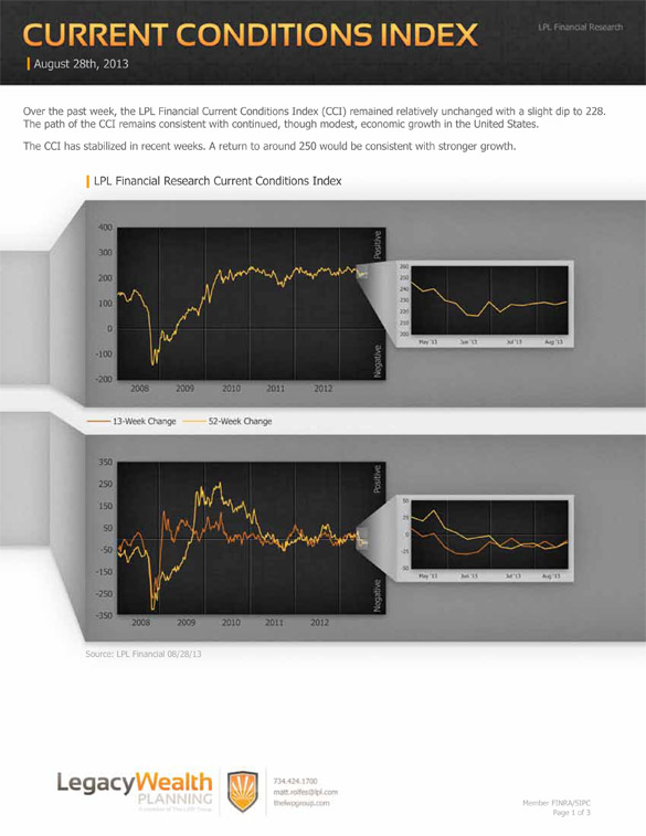 LPL Financial Research - Current Conditions Index - August 28, 2013