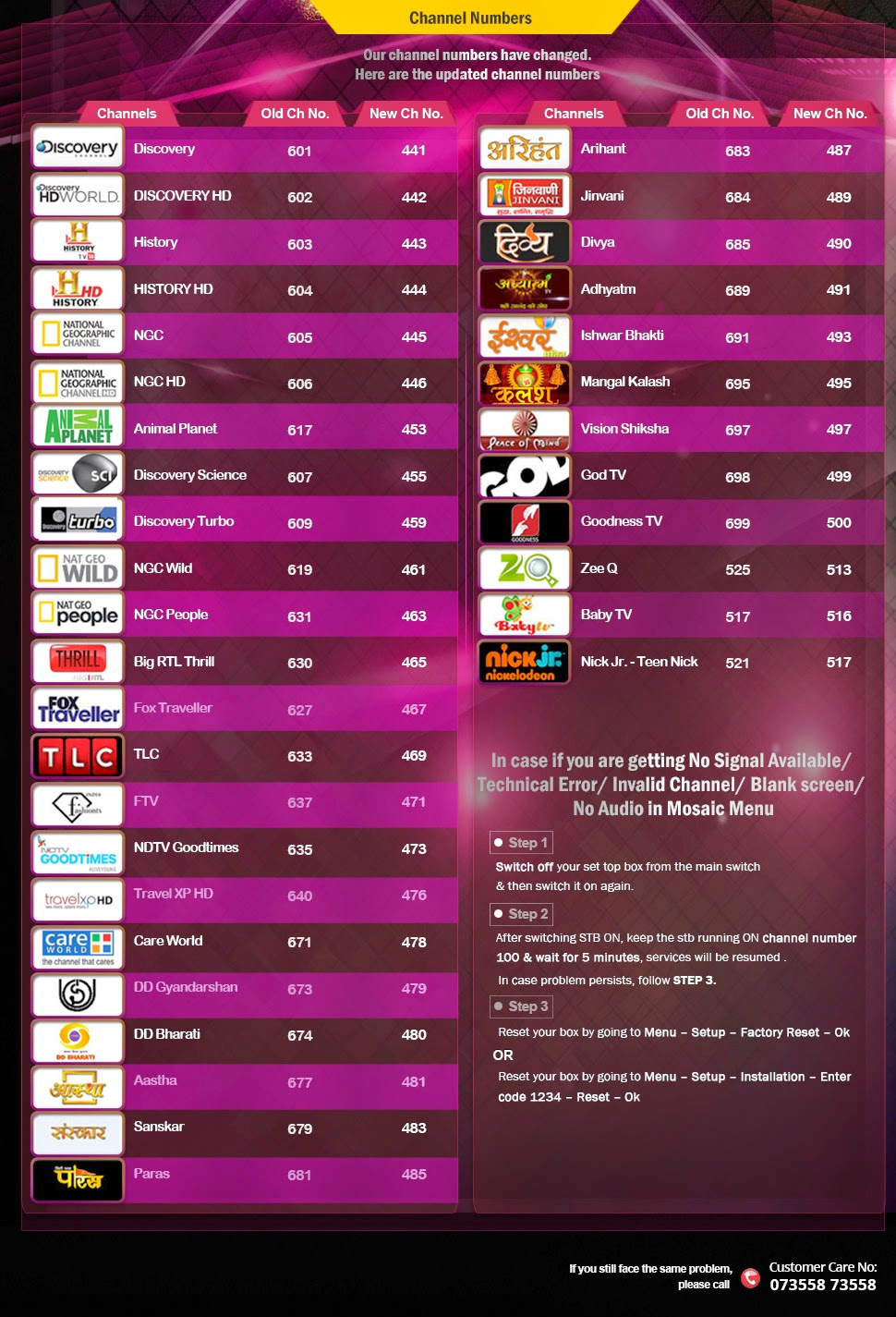 Videocon D2H changed again channel Nos.