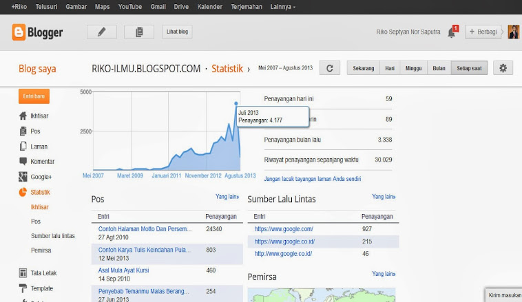 Statistik Pengunjung Blogku Update Sampai 17 Agustus 2013 Pukul 21.00 WIB