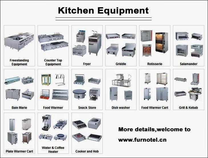 Equipos herramientas y metodos de coccion de alimenttos for Equipo mayor de cocina pdf