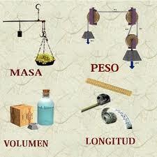 Las propiedades de la materia