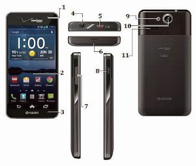 Kyocera Hydro Elite user manual and download