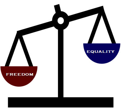 fighting for equality and freedom essay Freedom, equality, order - democracy essay example 1 - freedom, equality, order introduction select either shays' rebellion.