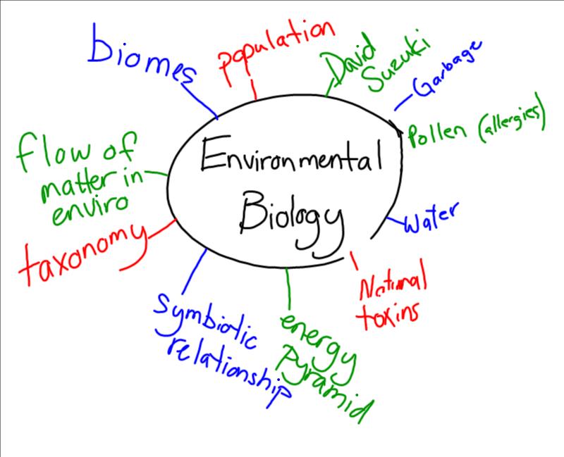 biology unit 3 study guide answers