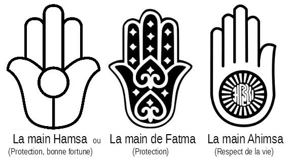 Symbole indien signification cp92 jornalagora - Main de fatma dessin ...