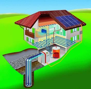 Funzionamento pompa di calore - Viessmann