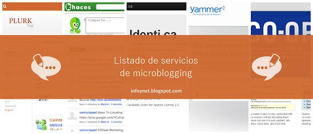 Listado de servicios de microblogging