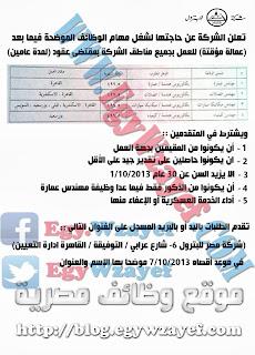 وظائف شركة مصر للبترول - MISR - تطلب مهندسين - 2 اكتوبر 2013