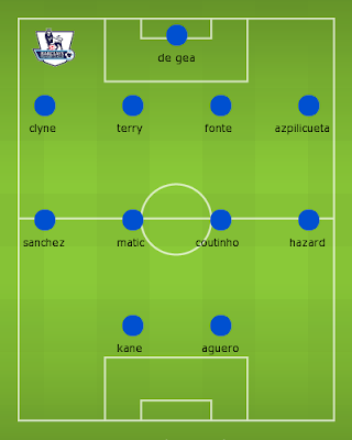 Premier League team of the year 2014-2015