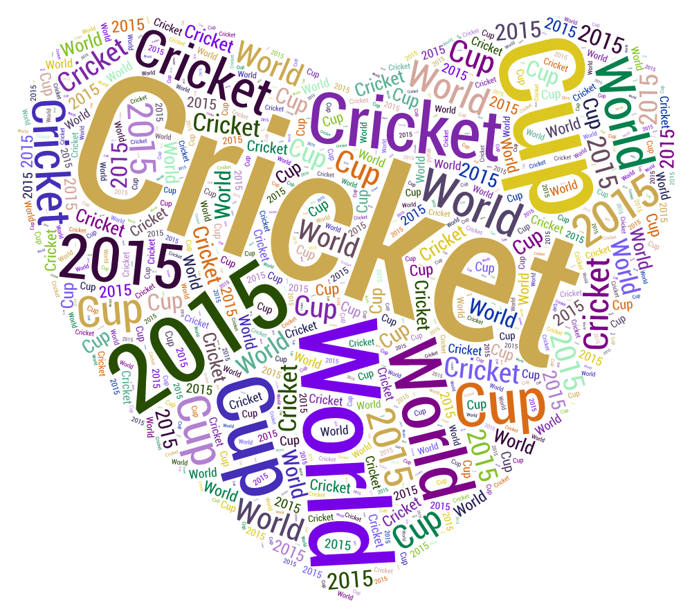 """Search Results for """"Icc World Cup 2015 Table/page/2"""" – Calendar ..."""