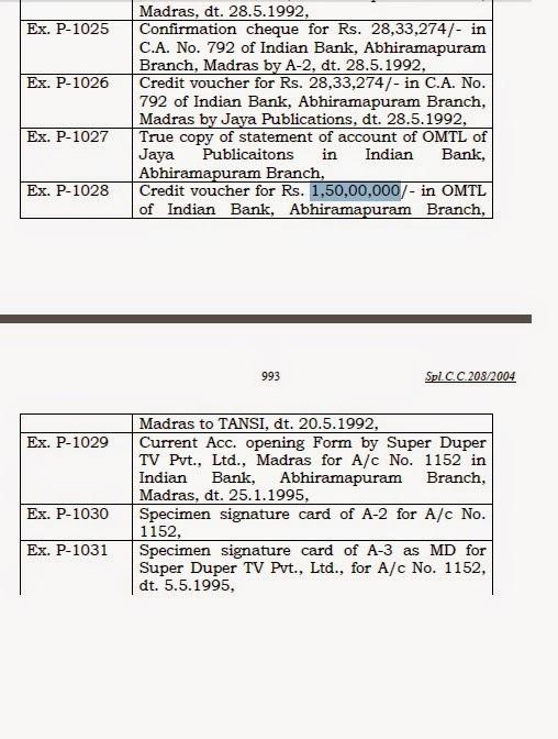 Jayalalitha Trial Court Judgement