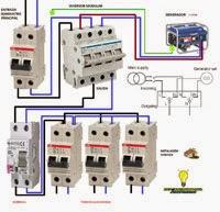 Inversor modular para vivienda con generador