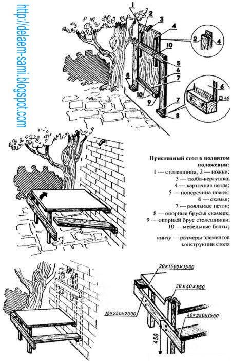 Конструкция самодельного стола