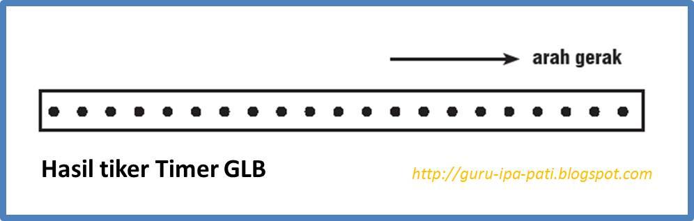 Apa Perbedaan GLB dan GLBB? - GURU IPA PATI