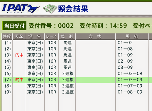2013年日本ダービー