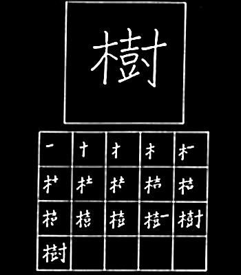 kanji pohon besar