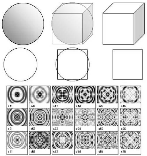 音を可視化するクラドニプレート芸術と科学の交点にある音の万華鏡か?