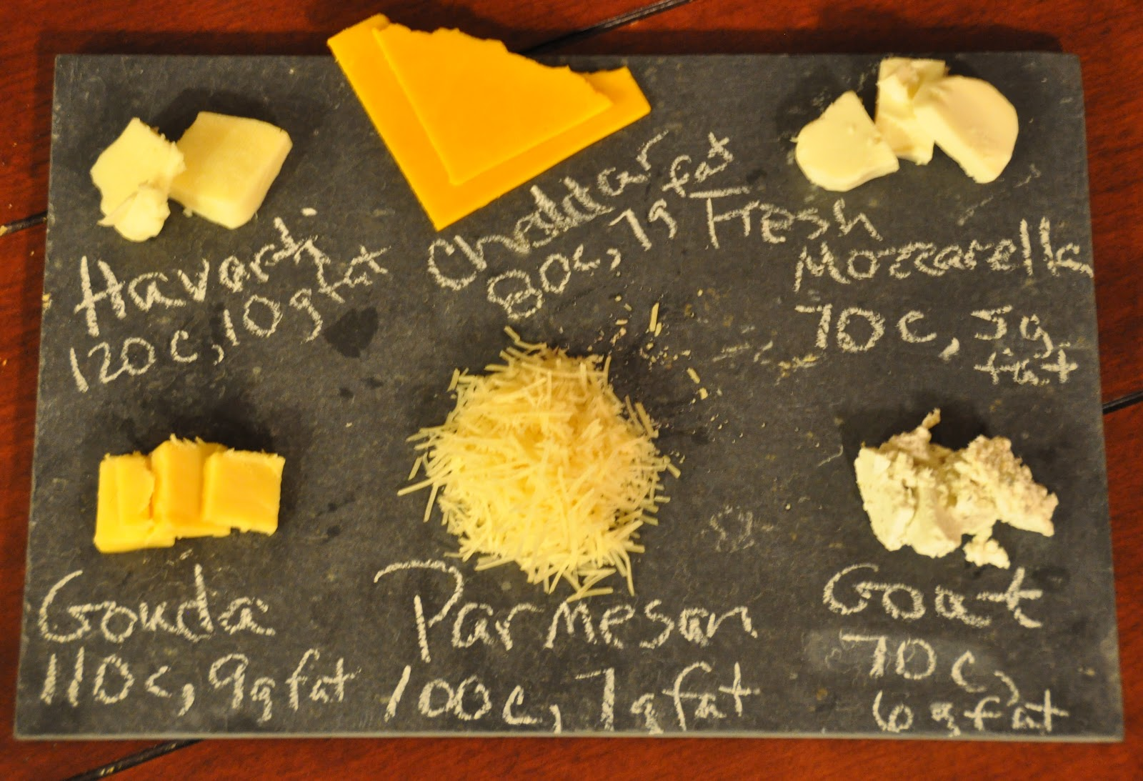 how much is 1 oz of cheese
