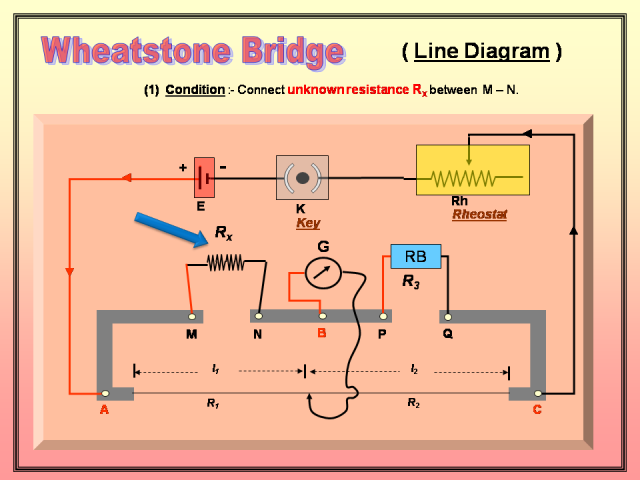 a wheatstone bridge essay Wheatstone bridge slide 1 of 6 introduction wheatstone bridge is a device which is used to measure the electrical resistance by comparison method.