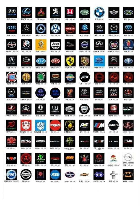 Very Popular Logo Car Logo Part - Car signs logos