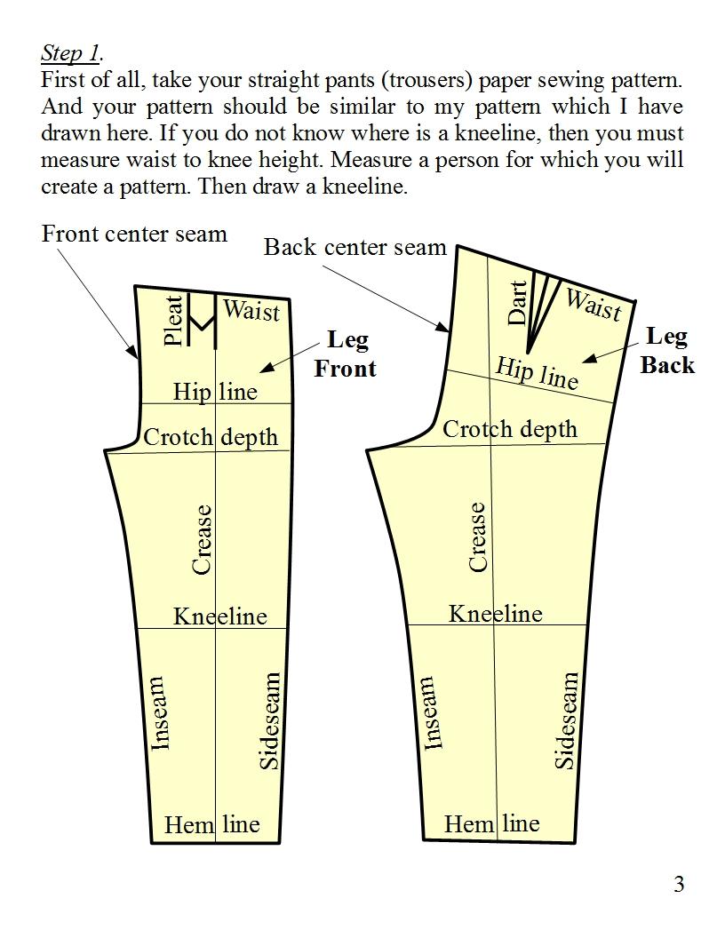 the straight legs blueprint pdf